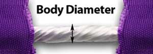 Sling Body Diameter Measurement