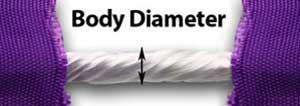 Sling Body Diameter Measurement